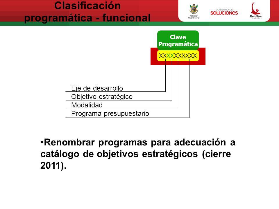 Clasificación programática - funcional