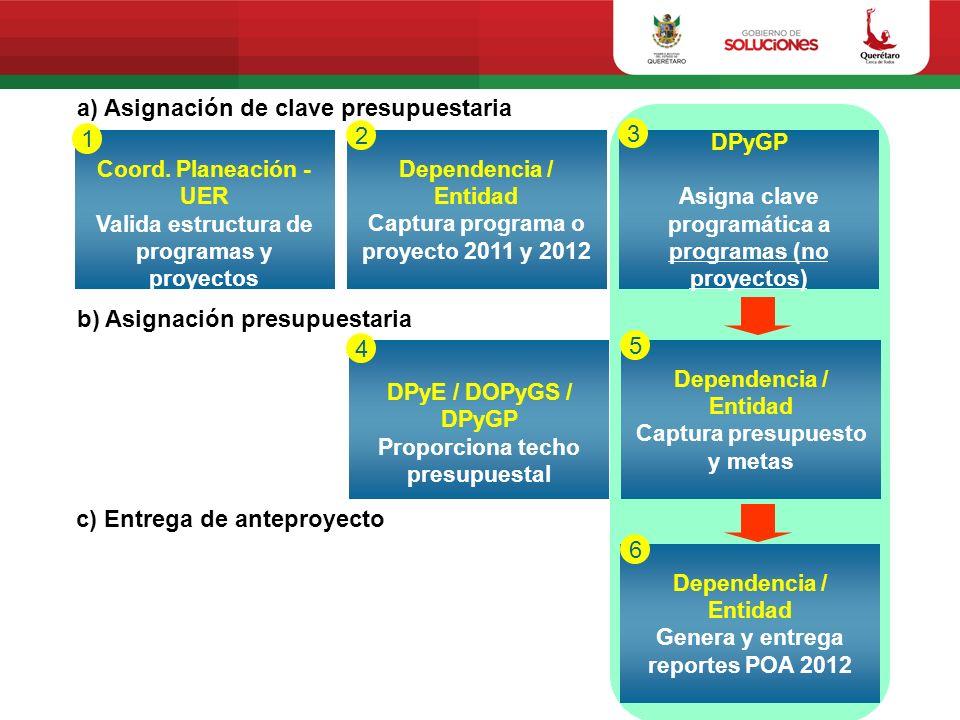 a) Asignación de clave presupuestaria 1 2 3