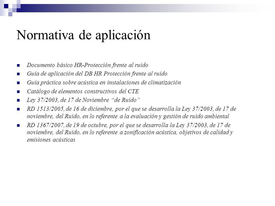 Normativa de aplicación