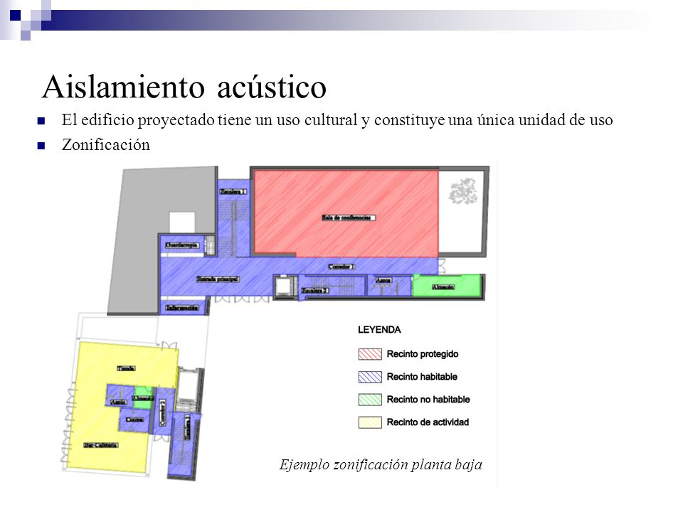 Aislamiento acústicoEl edificio proyectado tiene un uso cultural y constituye una única unidad de uso.