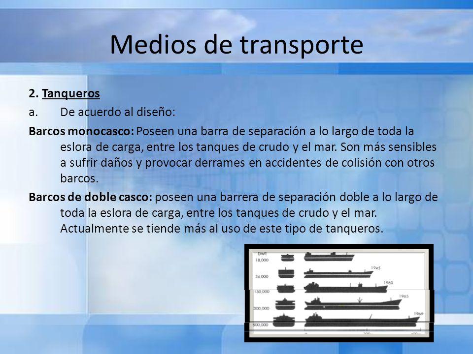 Medios de transporte 2. Tanqueros De acuerdo al diseño: