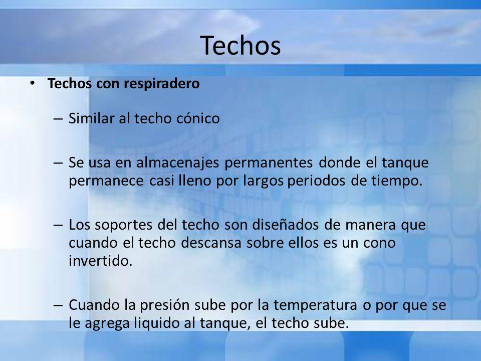 Techos Similar al techo cónico