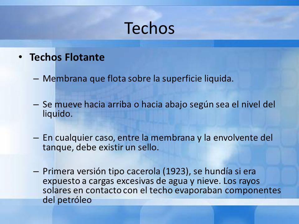 Techos Techos Flotante Membrana que flota sobre la superficie liquida.