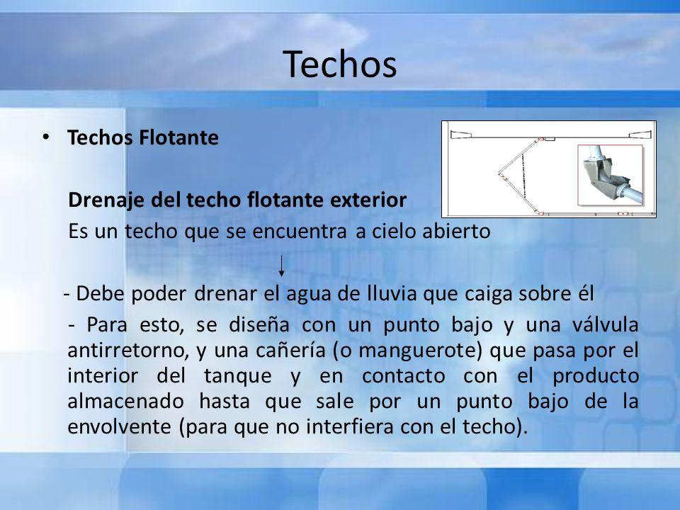 Techos Techos Flotante Drenaje del techo flotante exterior