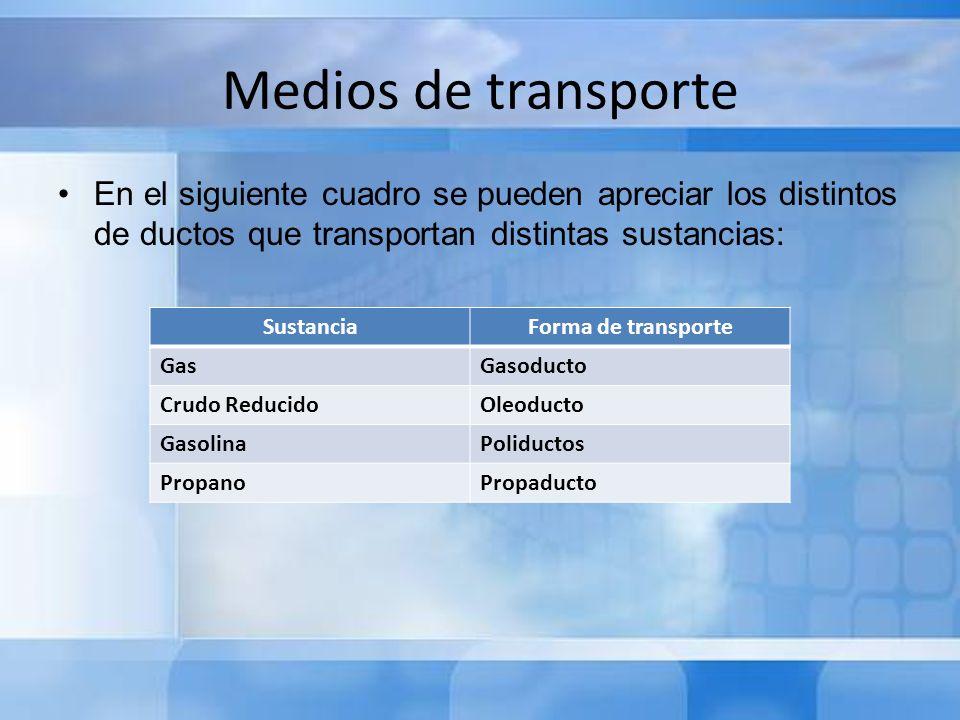 Medios de transporte En el siguiente cuadro se pueden apreciar los distintos de ductos que transportan distintas sustancias: