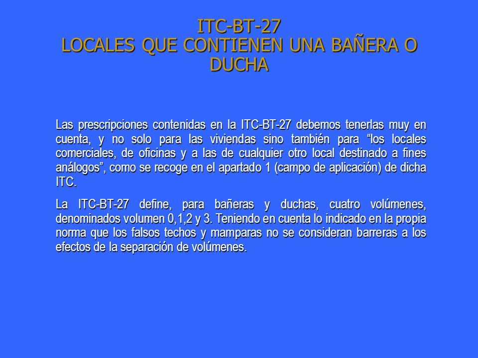 ITC-BT-27 LOCALES QUE CONTIENEN UNA BAÑERA O DUCHA