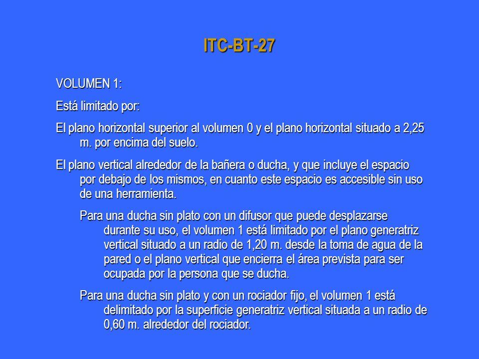 ITC-BT-27 VOLUMEN 1: Está limitado por: