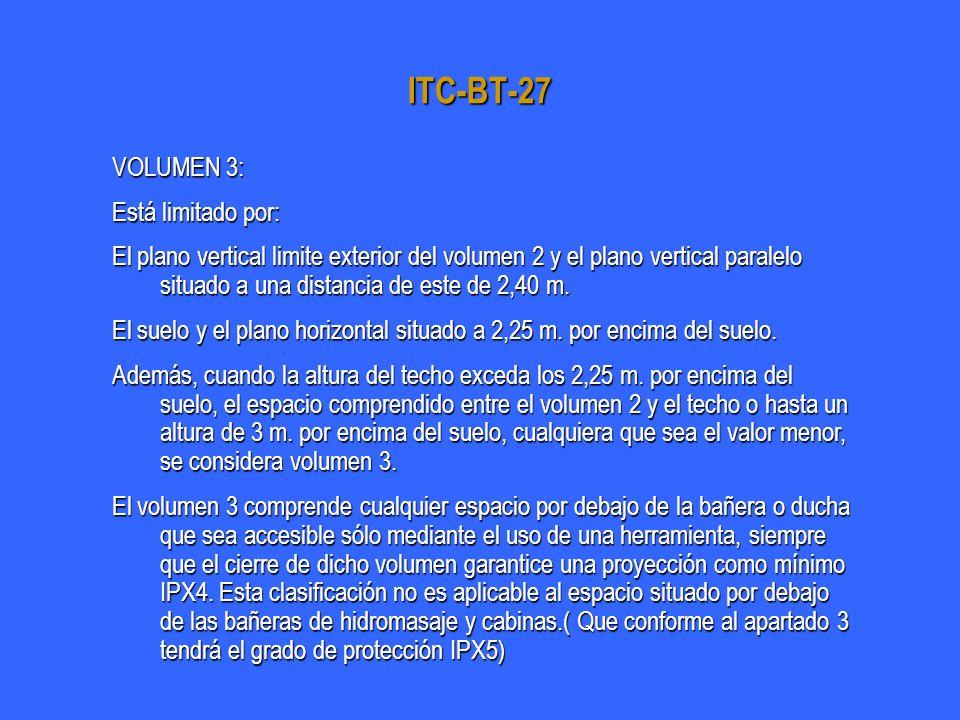 ITC-BT-27 VOLUMEN 3: Está limitado por:
