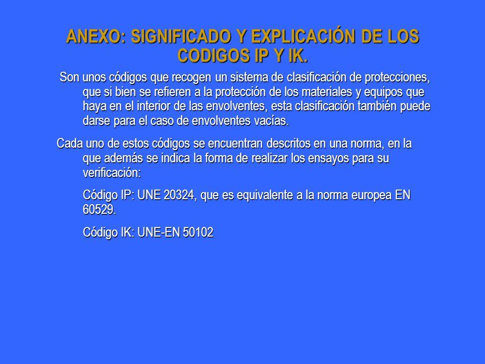 ANEXO: SIGNIFICADO Y EXPLICACIÓN DE LOS CODIGOS IP Y IK.