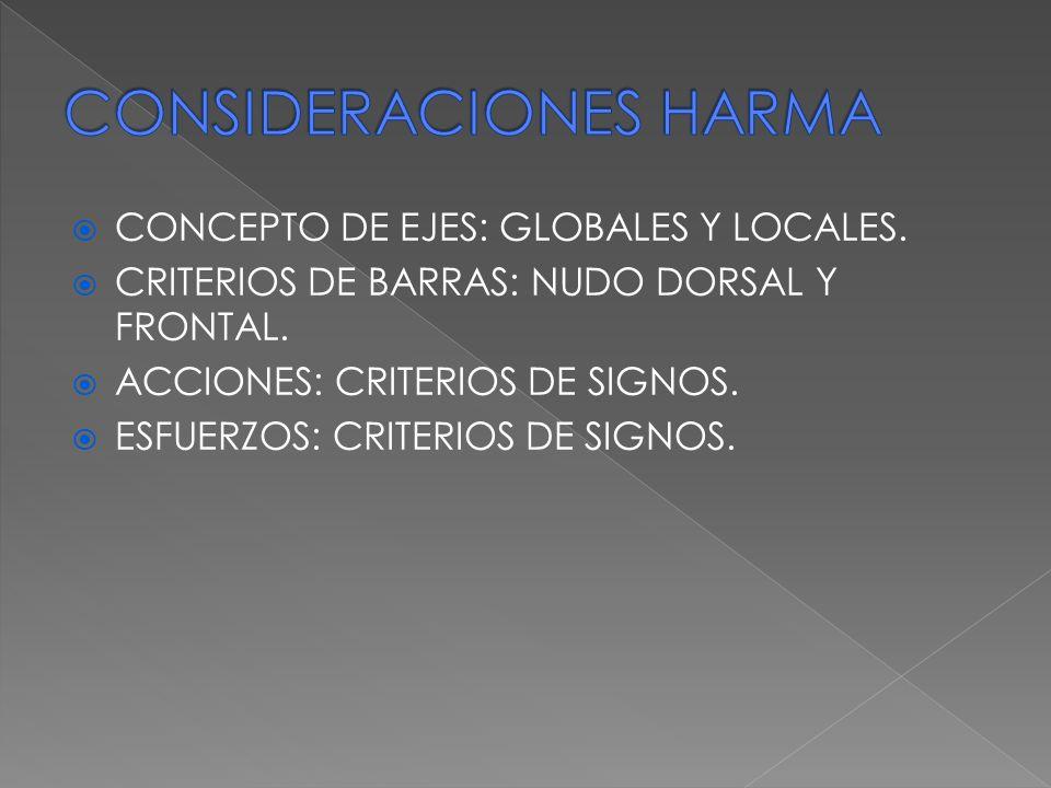CONSIDERACIONES HARMA