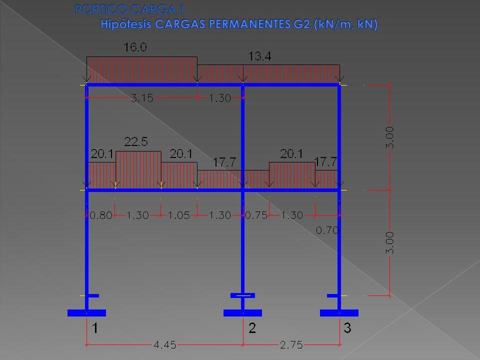 PORTICO CARGA 1 Hipótesis CARGAS PERMANENTES G2 (kN/m, kN)