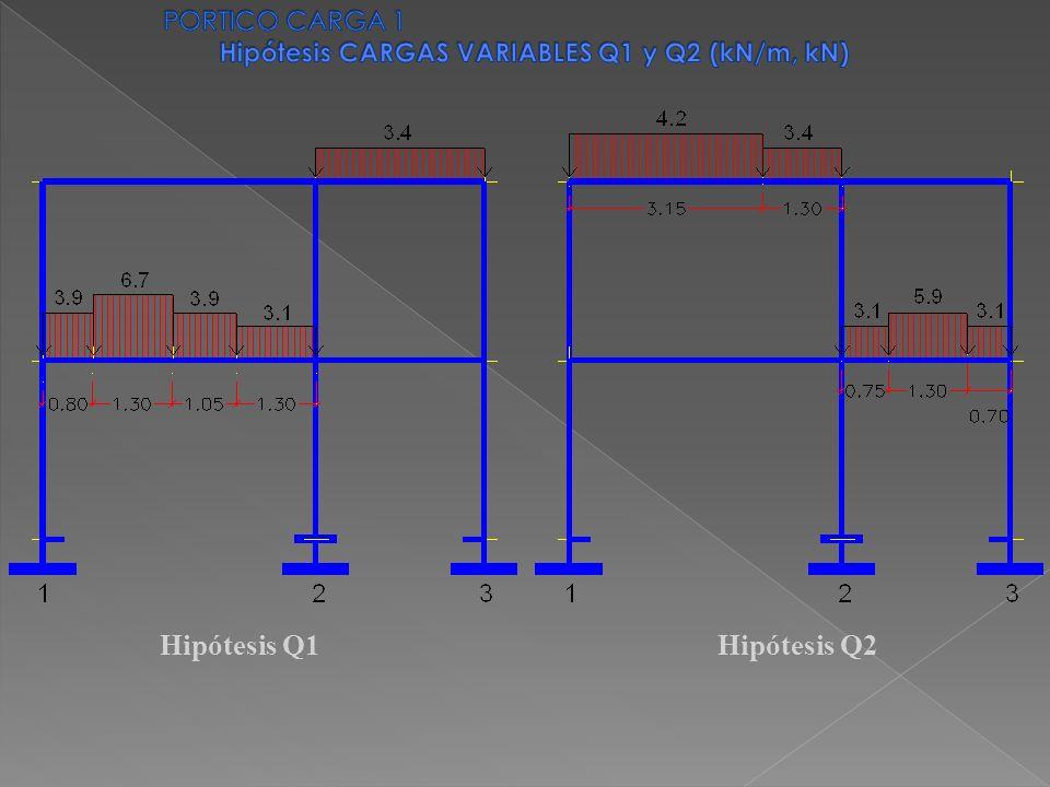 PORTICO CARGA 1 Hipótesis CARGAS VARIABLES Q1 y Q2 (kN/m, kN)
