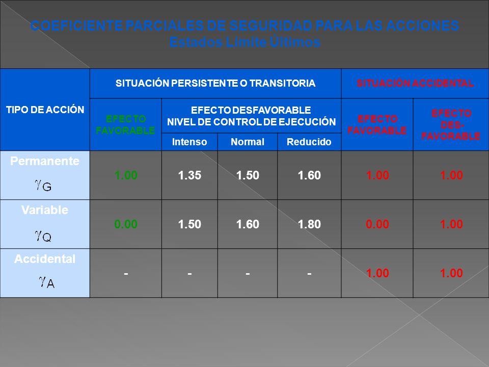 COEFICIENTE PARCIALES DE SEGURIDAD PARA LAS ACCIONES