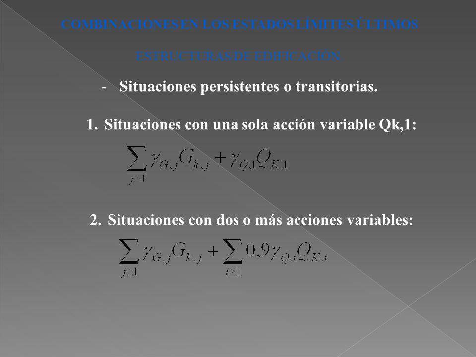 Situaciones persistentes o transitorias.