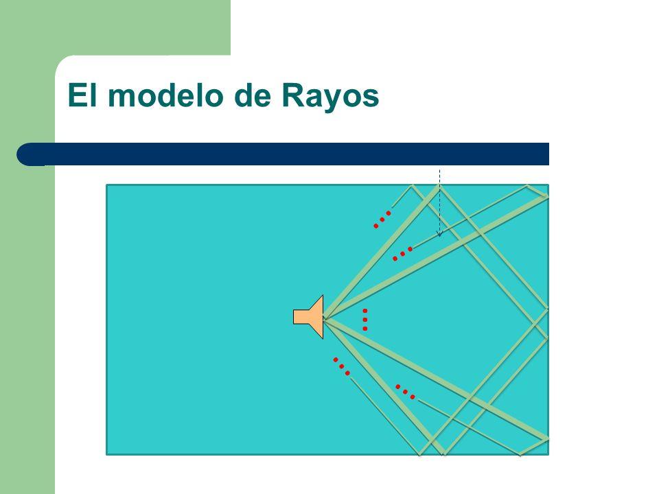 El modelo de Rayos … … … … …