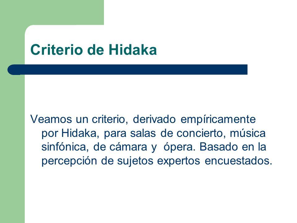 Criterio de Hidaka