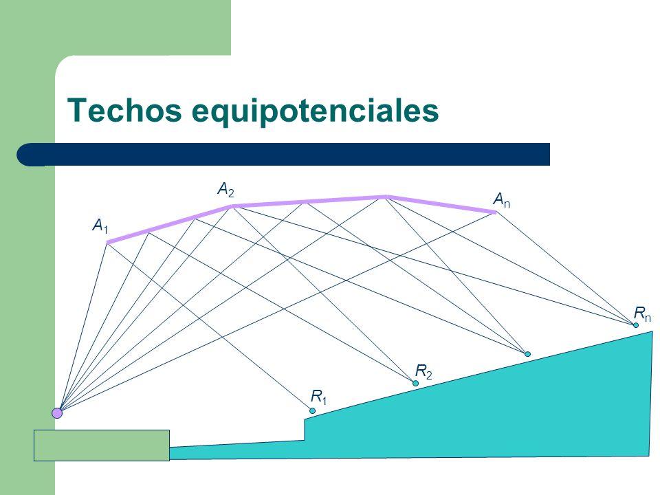 Techos equipotenciales