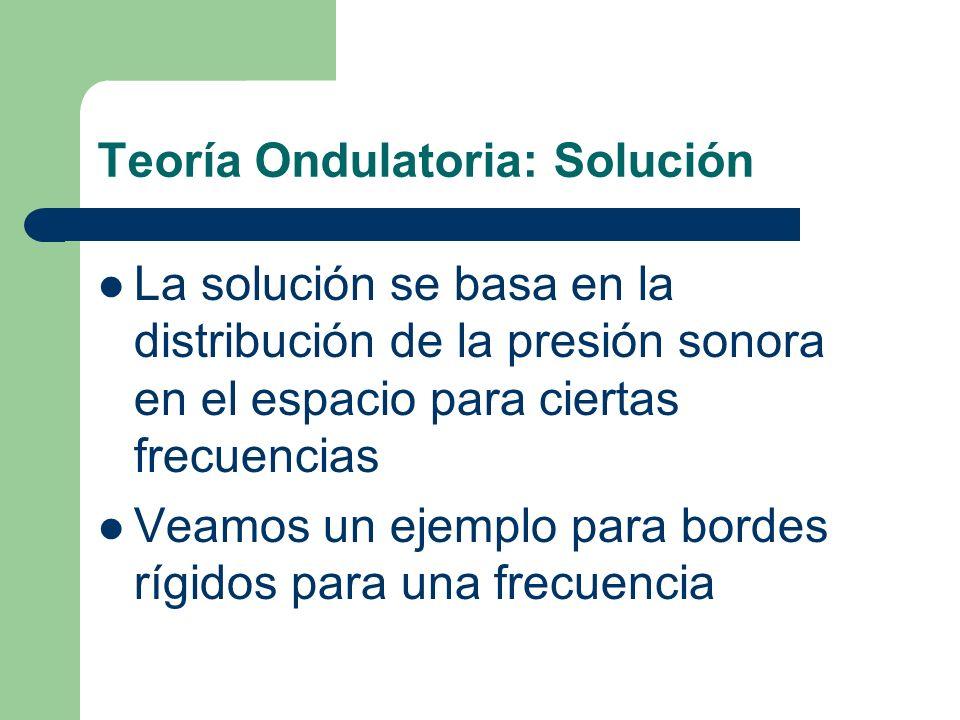 Teoría Ondulatoria: Solución