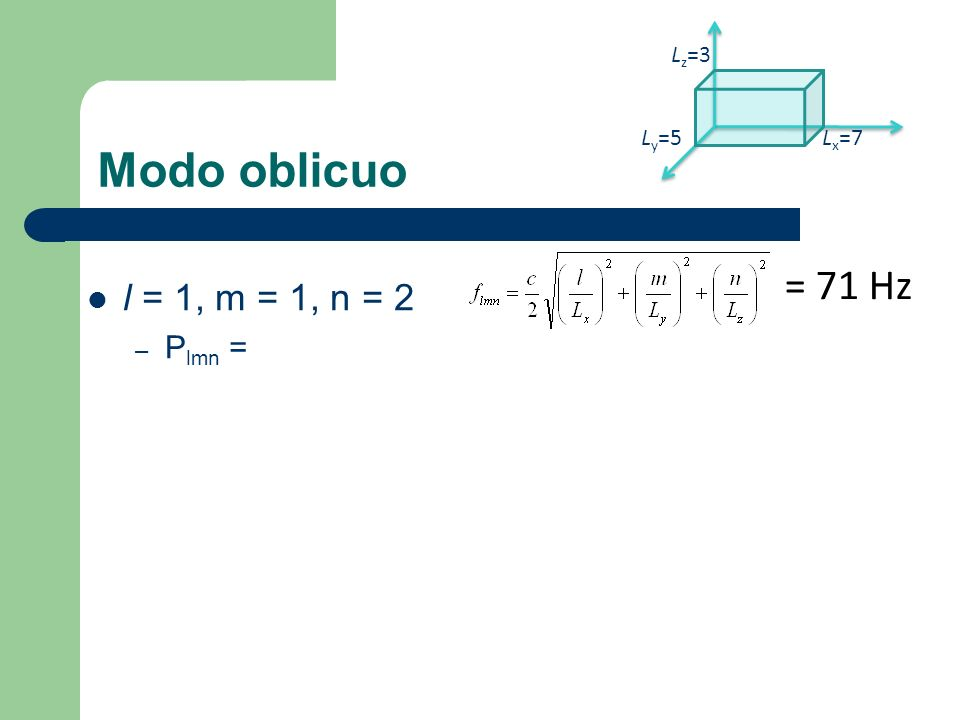 Lx=7 Lz=3 Ly=5 Modo oblicuo = 71 Hz l = 1, m = 1, n = 2 Plmn =