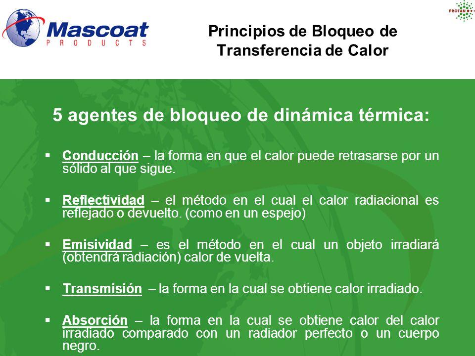Principios de Bloqueo de Transferencia de Calor
