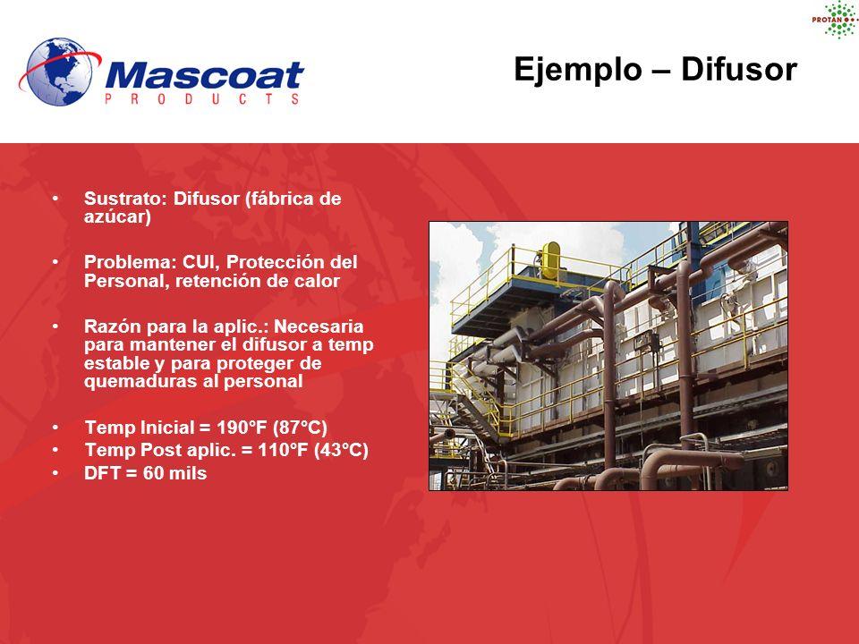 Ejemplo – Difusor Sustrato: Difusor (fábrica de azúcar)