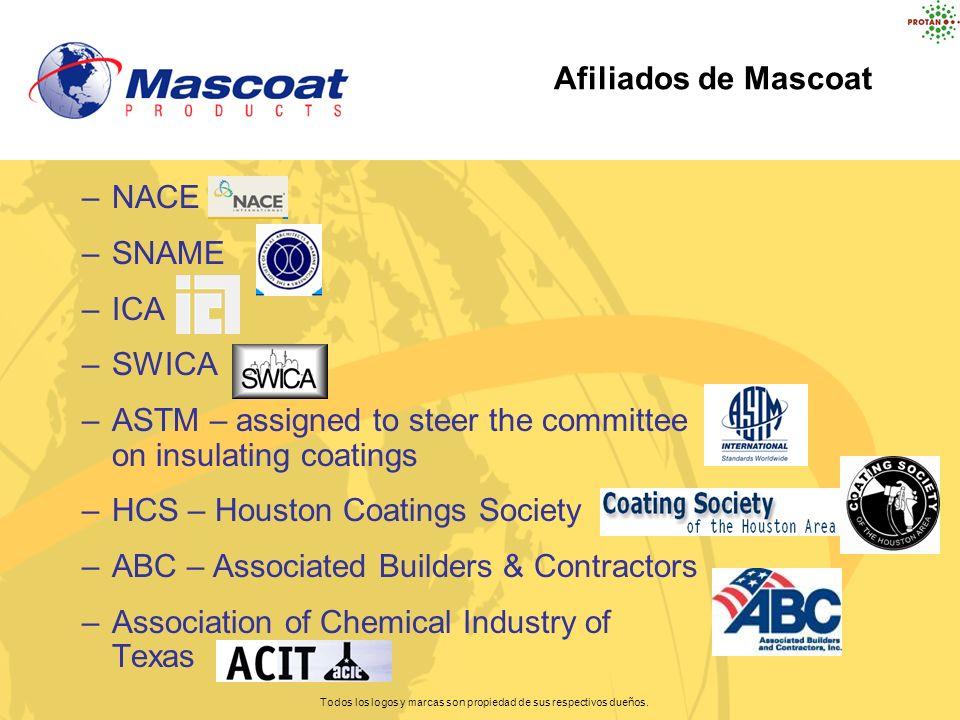 Todos los logos y marcas son propiedad de sus respectivos dueños.