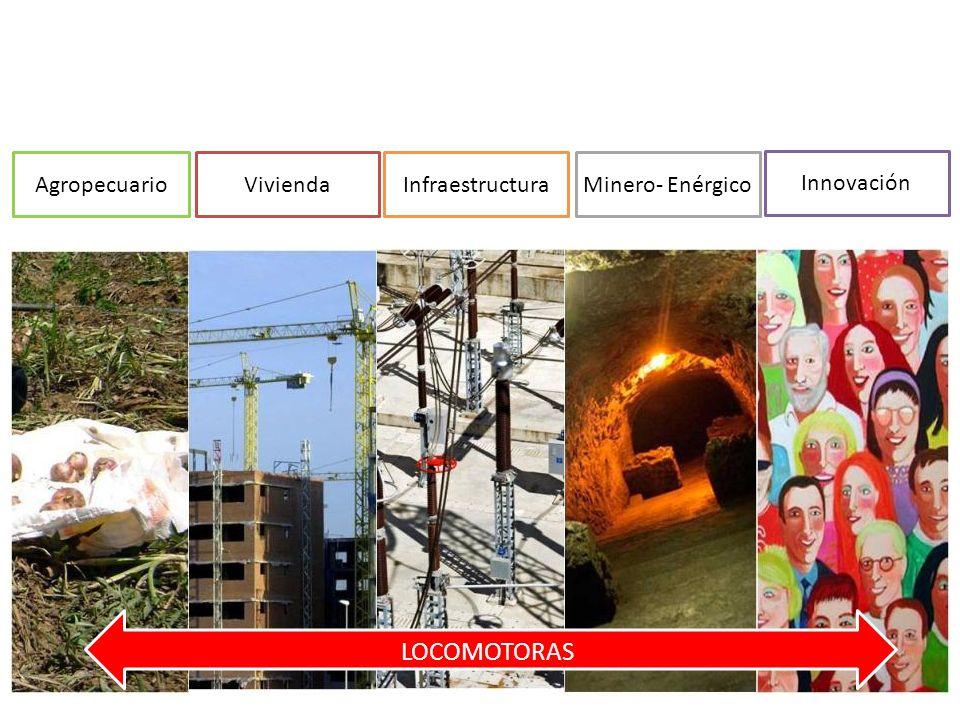 LOCOMOTORAS Agropecuario Vivienda Infraestructura Minero- Enérgico