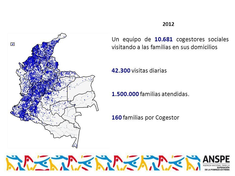 2012 Un equipo de 10.681 cogestores sociales visitando a las familias en sus domicilios. 42.300 visitas diarias.