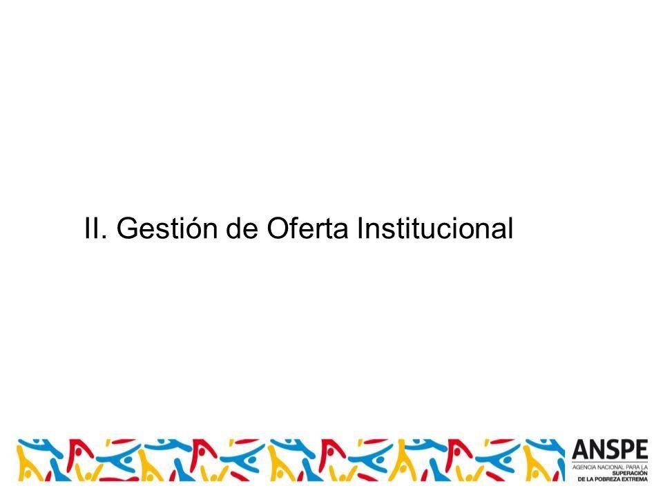 II. Gestión de Oferta Institucional