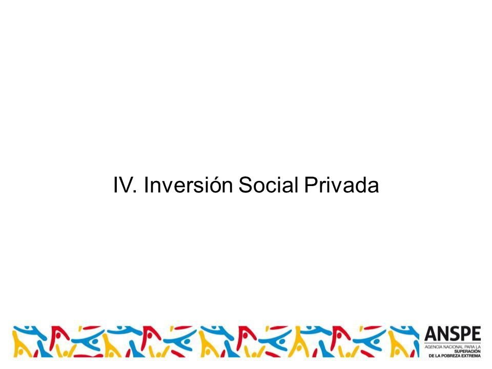 IV. Inversión Social Privada