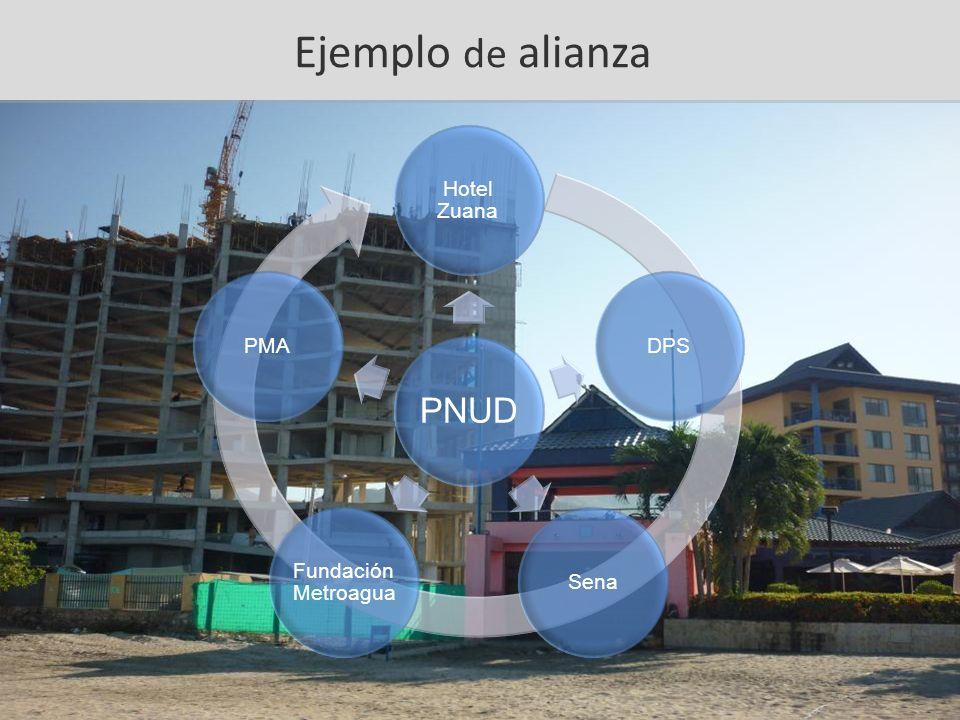 Ejemplo de alianza PNUD Hotel Zuana DPS Sena Fundación Metroagua PMA