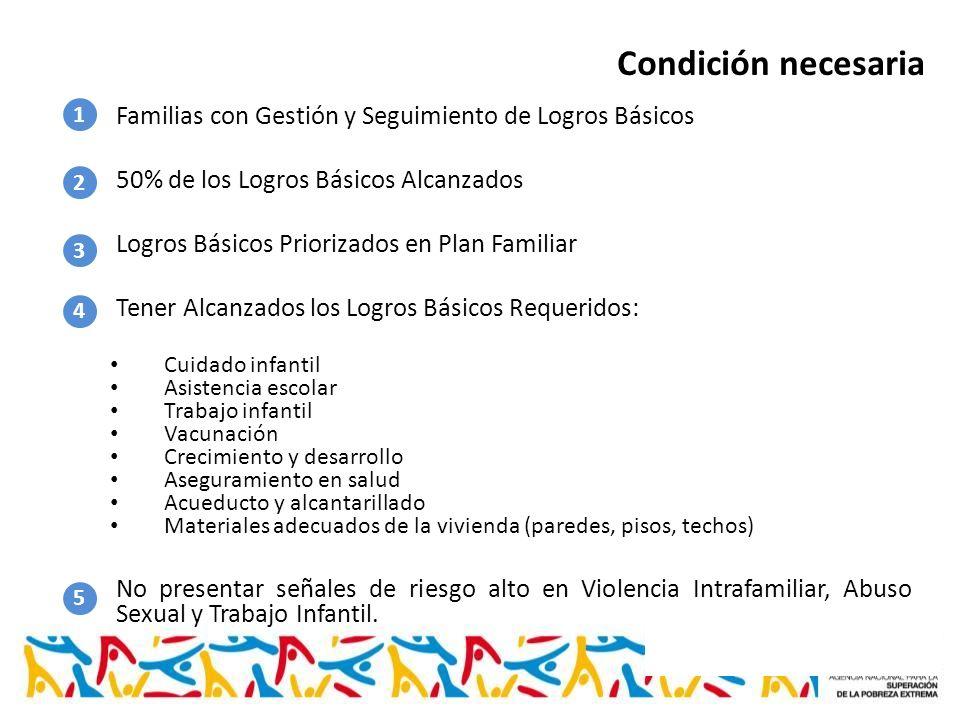 Condición necesaria Familias con Gestión y Seguimiento de Logros Básicos. 50% de los Logros Básicos Alcanzados.