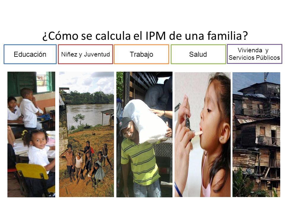 ¿Cómo se calcula el IPM de una familia
