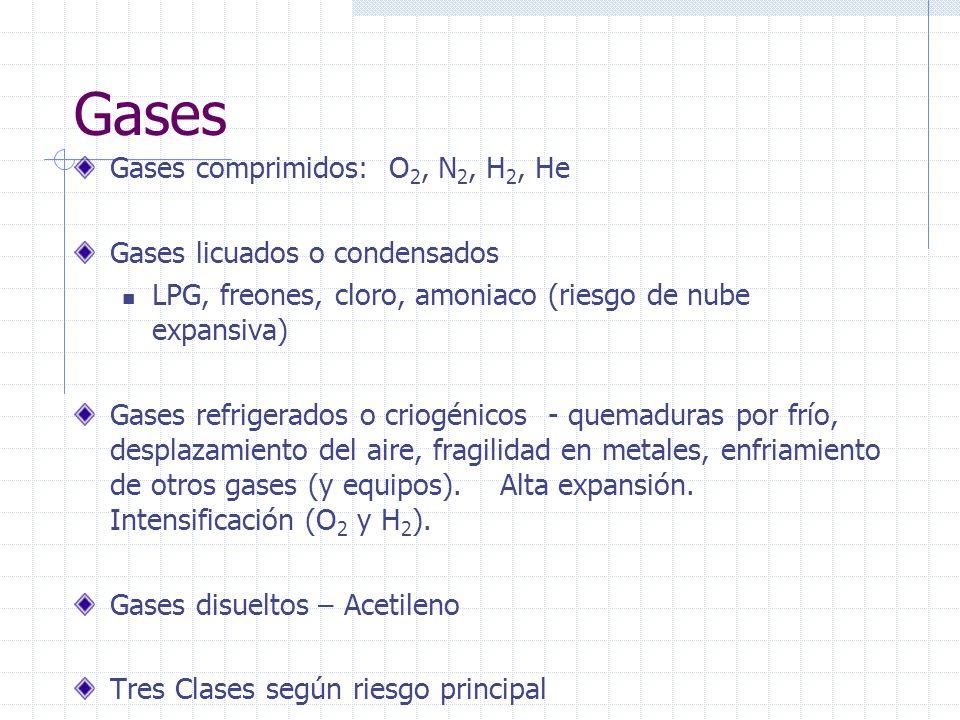 Gases Gases comprimidos: O2, N2, H2, He Gases licuados o condensados