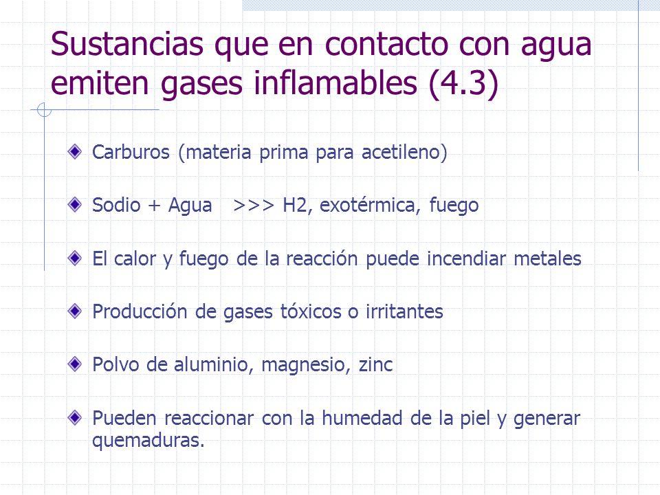 Sustancias que en contacto con agua emiten gases inflamables (4.3)