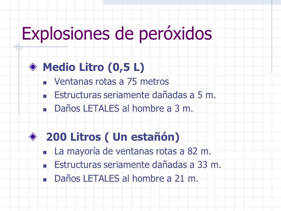 Explosiones de peróxidos