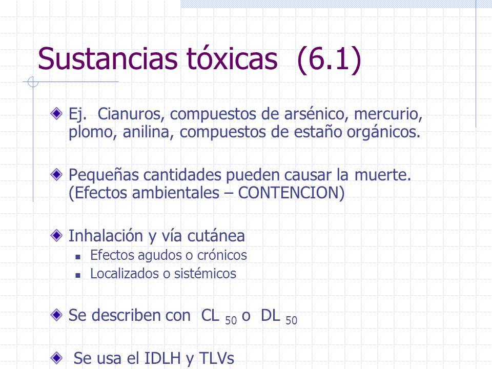 Sustancias tóxicas (6.1) Ej. Cianuros, compuestos de arsénico, mercurio, plomo, anilina, compuestos de estaño orgánicos.