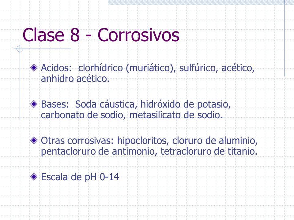 Clase 8 - Corrosivos Acidos: clorhídrico (muriático), sulfúrico, acético, anhidro acético.