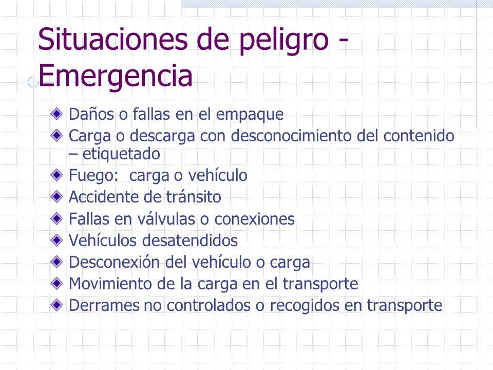 Situaciones de peligro - Emergencia