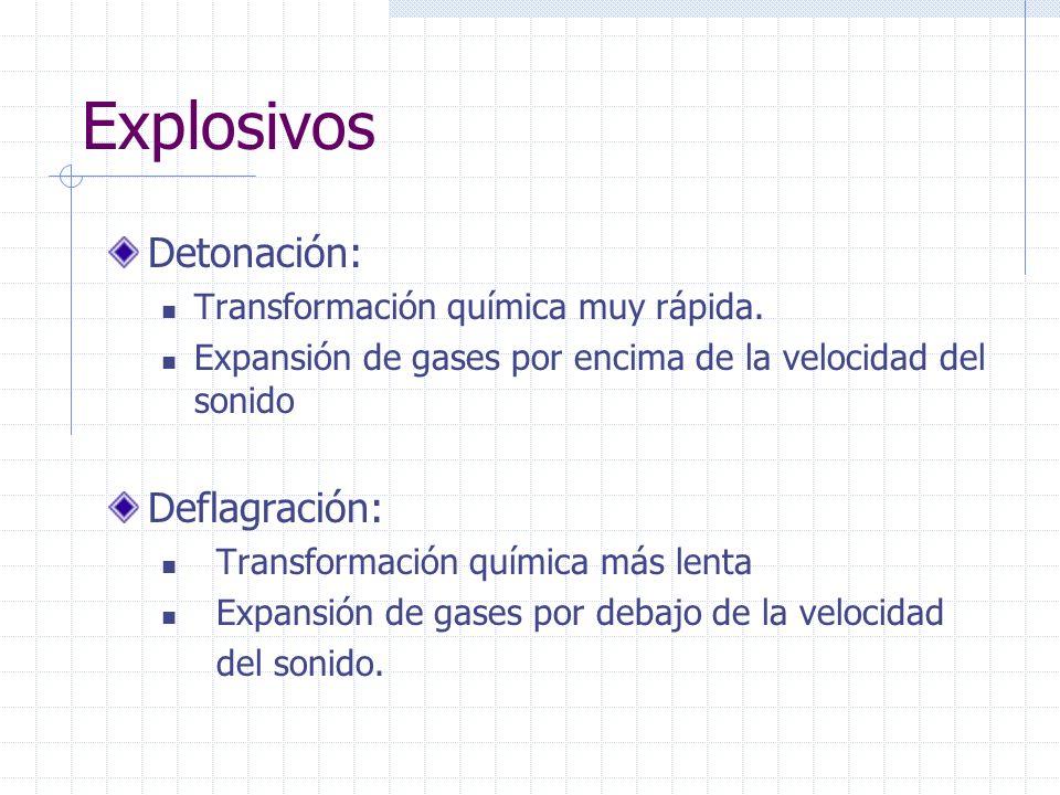 Explosivos Detonación: Deflagración: