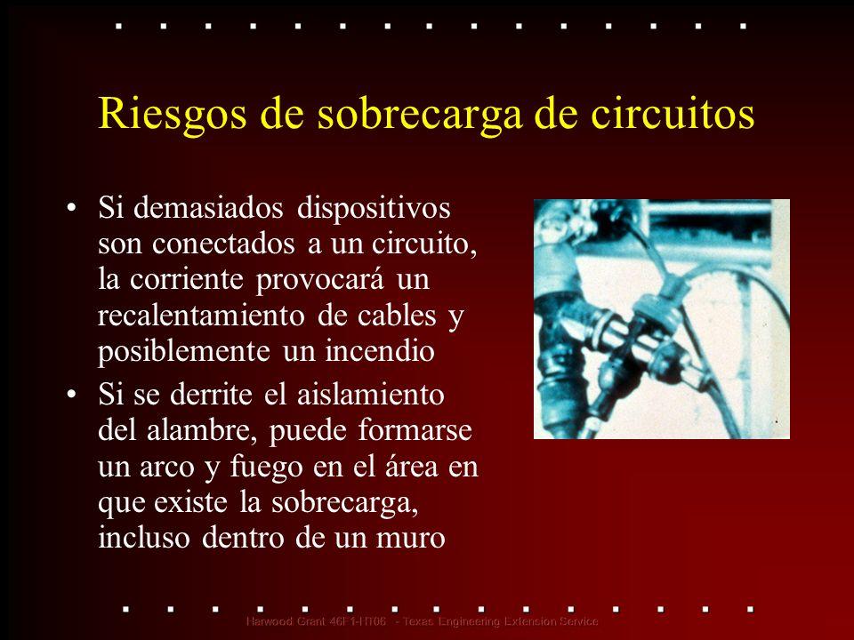 Riesgos de sobrecarga de circuitos