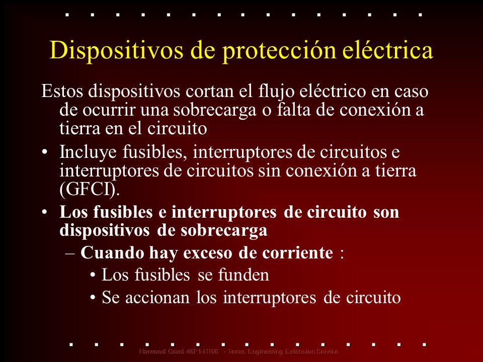 Dispositivos de protección eléctrica