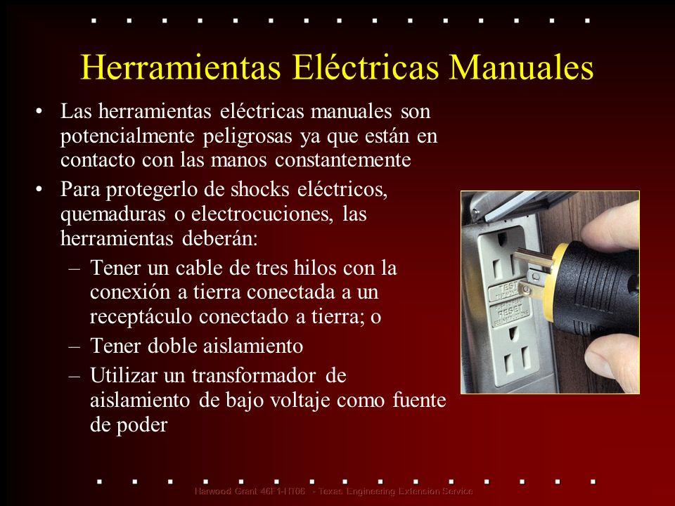 Herramientas Eléctricas Manuales