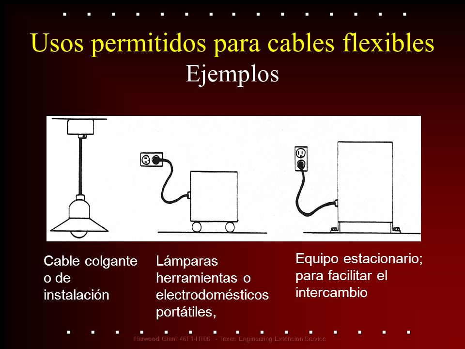 Usos permitidos para cables flexibles Ejemplos