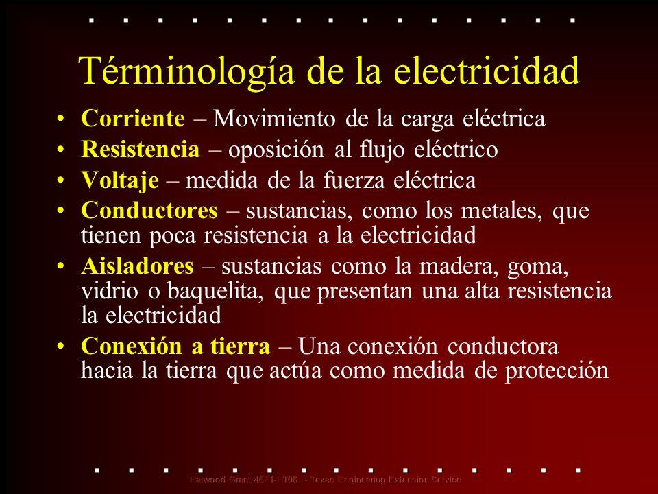 Términología de la electricidad