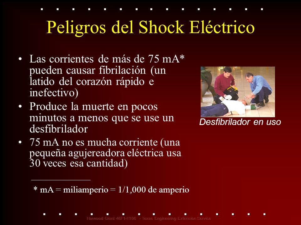 Peligros del Shock Eléctrico