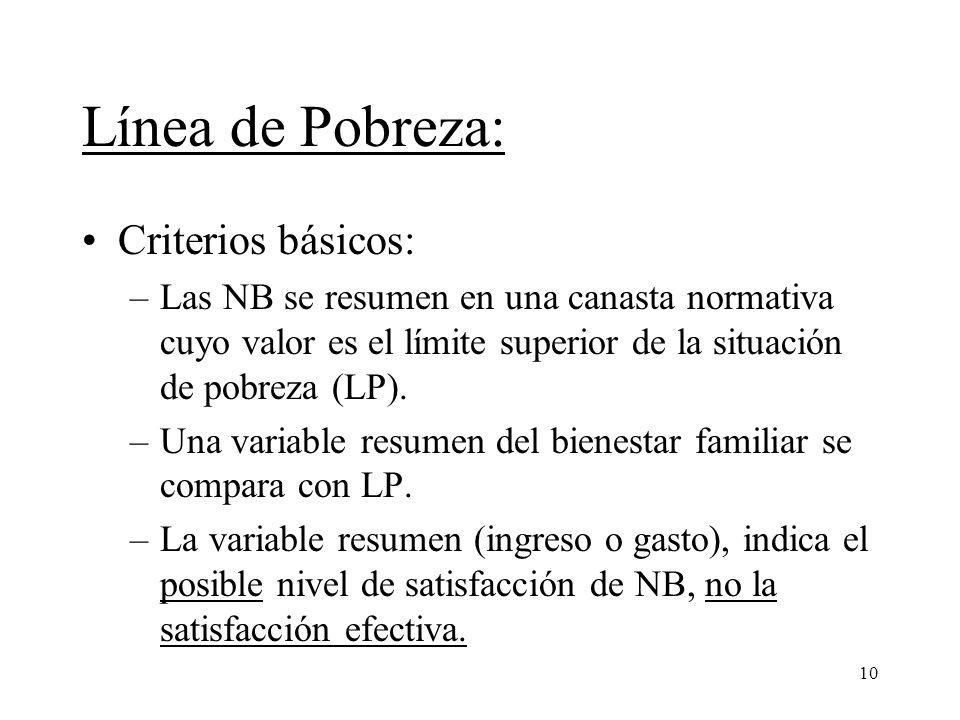 Línea de Pobreza: Criterios básicos: