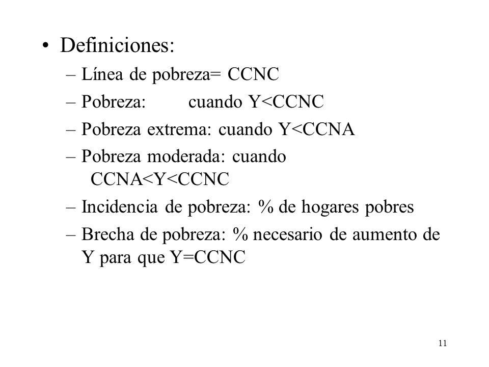 Definiciones: Línea de pobreza= CCNC Pobreza: cuando Y<CCNC