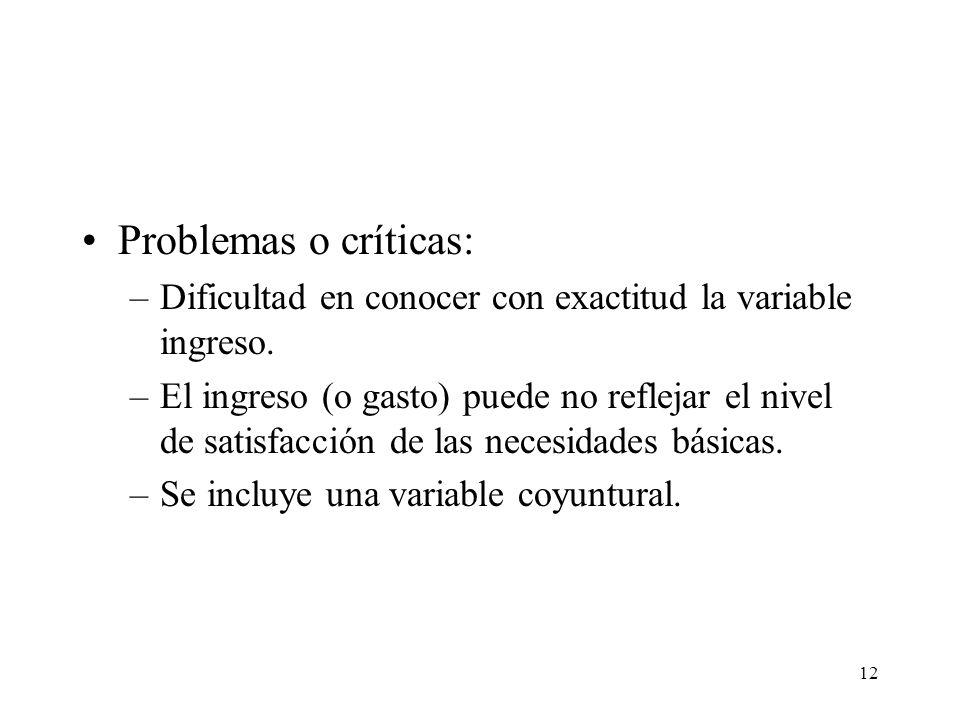 Problemas o críticas: Dificultad en conocer con exactitud la variable ingreso.
