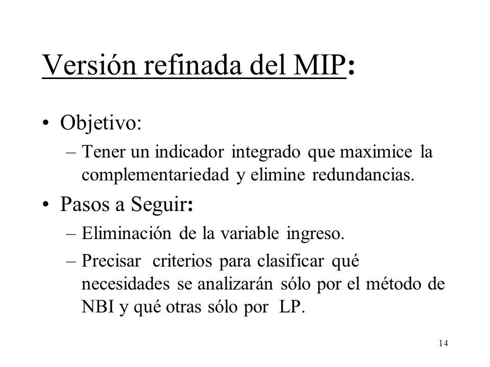Versión refinada del MIP:
